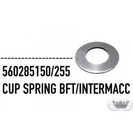 CUP SPRING WATERJET VALVE INTERMAC/BFT